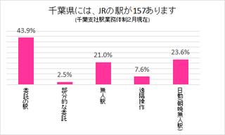 2017.2.24 JRの業務体制.png