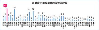 2018.5.25 PCB.png