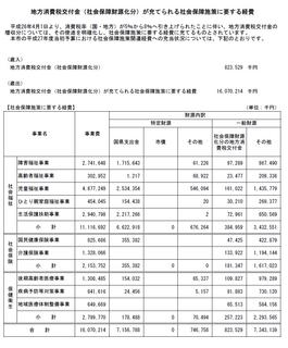 消費税値上げ分 H27年度報告.png