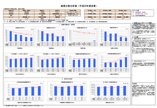 病院経営比較分析表.png
