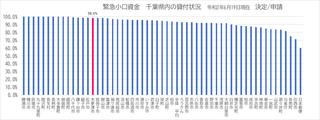 緊急小口資金データ1.png