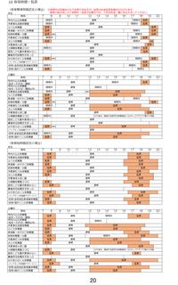 資料 保育時間一覧表 (令和2年度 入園のご案内P.17).png