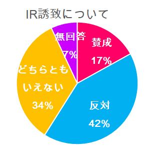IR誘致のグラフ.png
